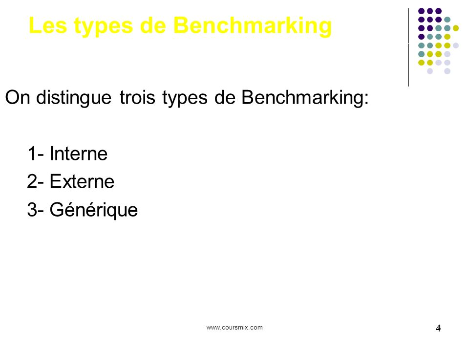 www.coursmix.com4 4 Les types de Benchmarking On distingue trois types de Benchmarking: 1- Interne 2- Externe 3- Générique