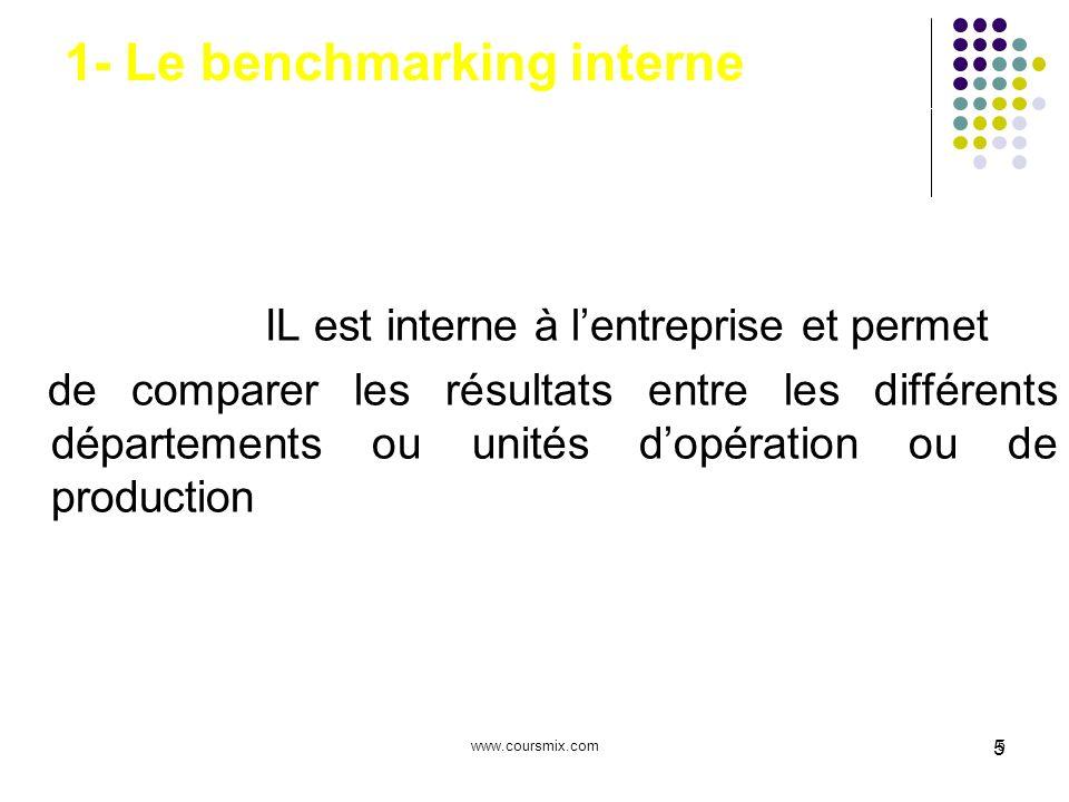 www.coursmix.com5 5 1- Le benchmarking interne IL est interne à lentreprise et permet de comparer les résultats entre les différents départements ou u