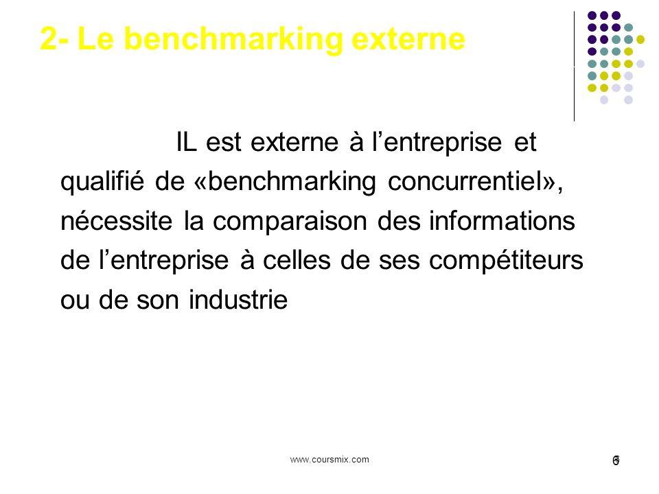 www.coursmix.com6 6 2- Le benchmarking externe IL est externe à lentreprise et qualifié de «benchmarking concurrentiel», nécessite la comparaison des
