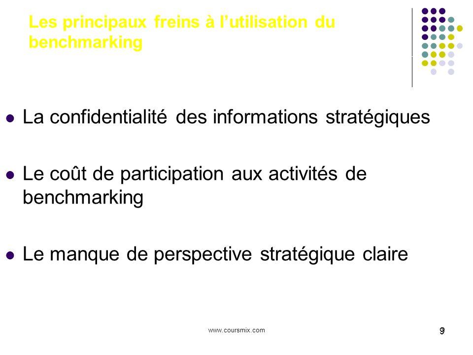www.coursmix.com9 9 Les principaux freins à lutilisation du benchmarking La confidentialité des informations stratégiques Le coût de participation aux