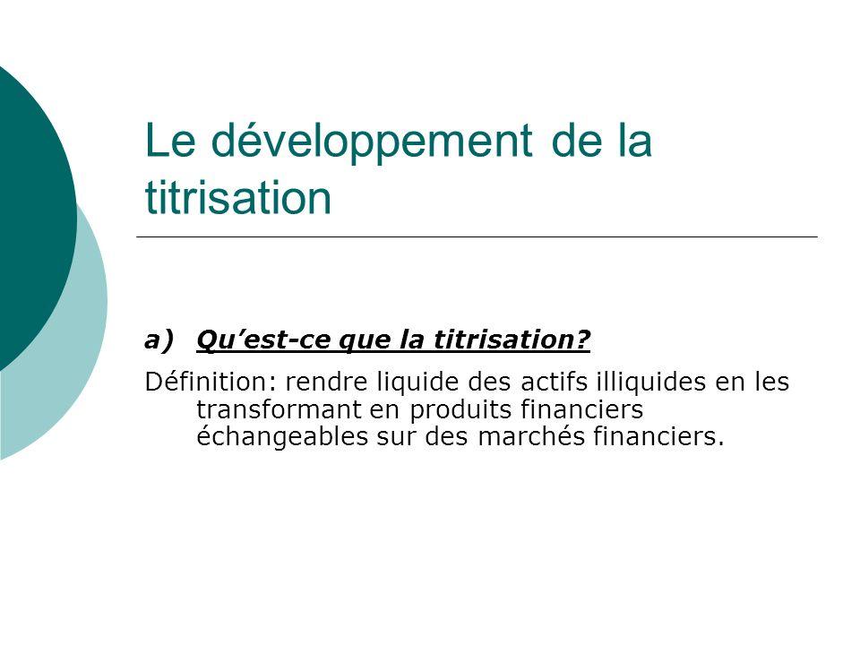 Le développement de la titrisation a)Quest-ce que la titrisation? Définition: rendre liquide des actifs illiquides en les transformant en produits fin
