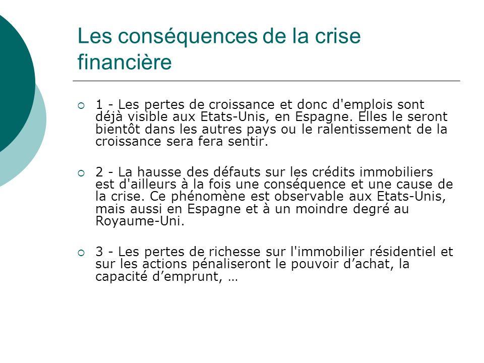 Les conséquences de la crise financière 1 - Les pertes de croissance et donc d'emplois sont déjà visible aux Etats-Unis, en Espagne. Elles le seront b