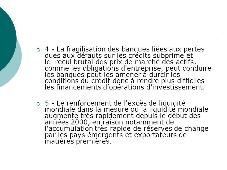 4 - La fragilisation des banques liées aux pertes dues aux défauts sur les crédits subprime et le recul brutal des prix de marché des actifs, comme le