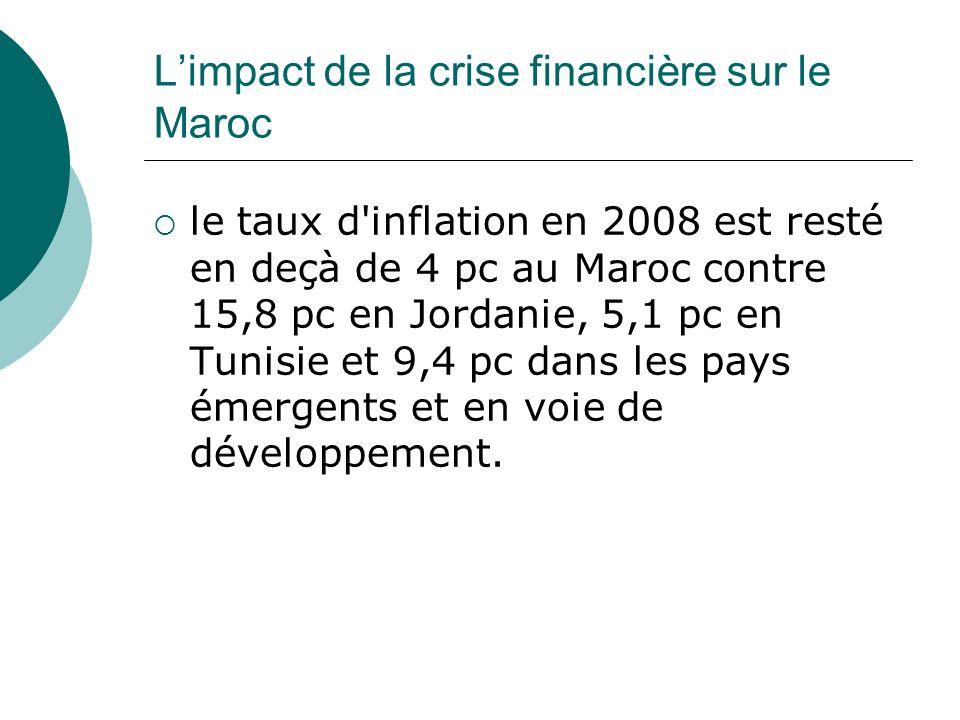 Limpact de la crise financière sur le Maroc le taux d'inflation en 2008 est resté en deçà de 4 pc au Maroc contre 15,8 pc en Jordanie, 5,1 pc en Tunis