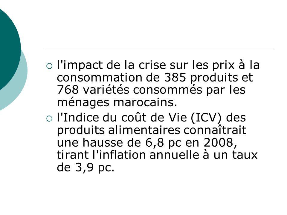l'impact de la crise sur les prix à la consommation de 385 produits et 768 variétés consommés par les ménages marocains. l'Indice du coût de Vie (ICV)