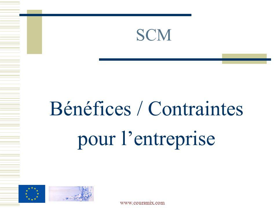 www.coursmix.com SCM Bénéfices / Contraintes pour lentreprise