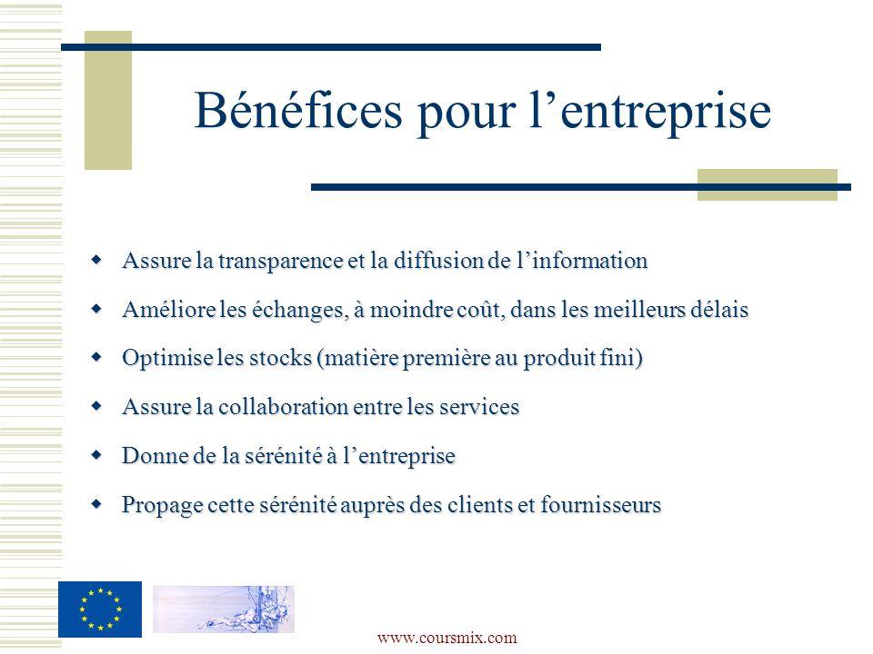 www.coursmix.com Assure la transparence et la diffusion de linformation Assure la transparence et la diffusion de linformation Améliore les échanges,
