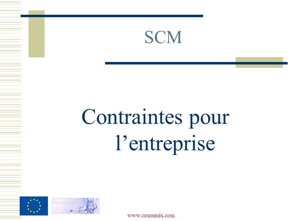 www.coursmix.com SCM Contraintes pour lentreprise