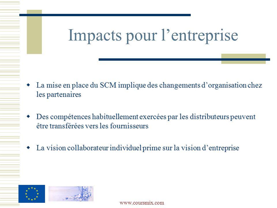 www.coursmix.com La mise en place du SCM implique des changements dorganisation chez les partenaires La mise en place du SCM implique des changements