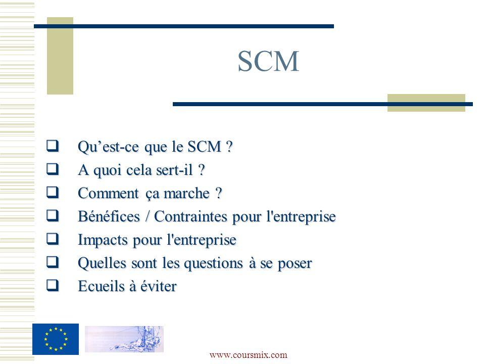 www.coursmix.com SCM Quest-ce que le SCM ? Quest-ce que le SCM ? A quoi cela sert-il ? A quoi cela sert-il ? Comment ça marche ? Comment ça marche ? B