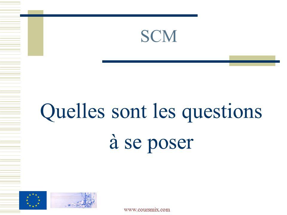 www.coursmix.com SCM Quelles sont les questions à se poser