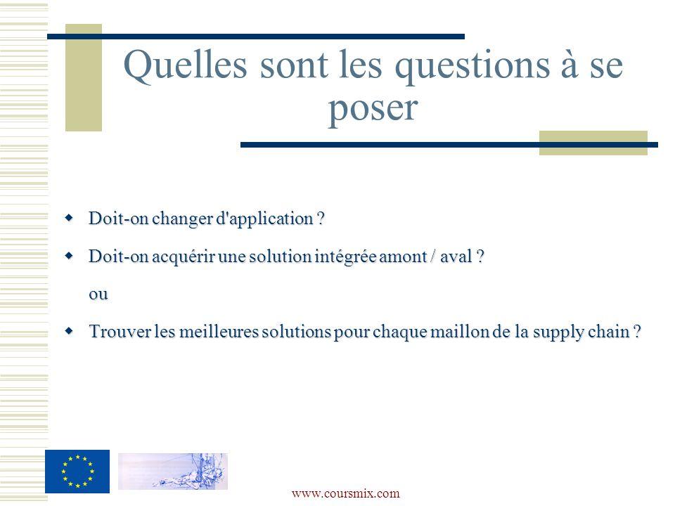 www.coursmix.com Doit-on changer d'application ? Doit-on changer d'application ? Doit-on acquérir une solution intégrée amont / aval ? Doit-on acquéri