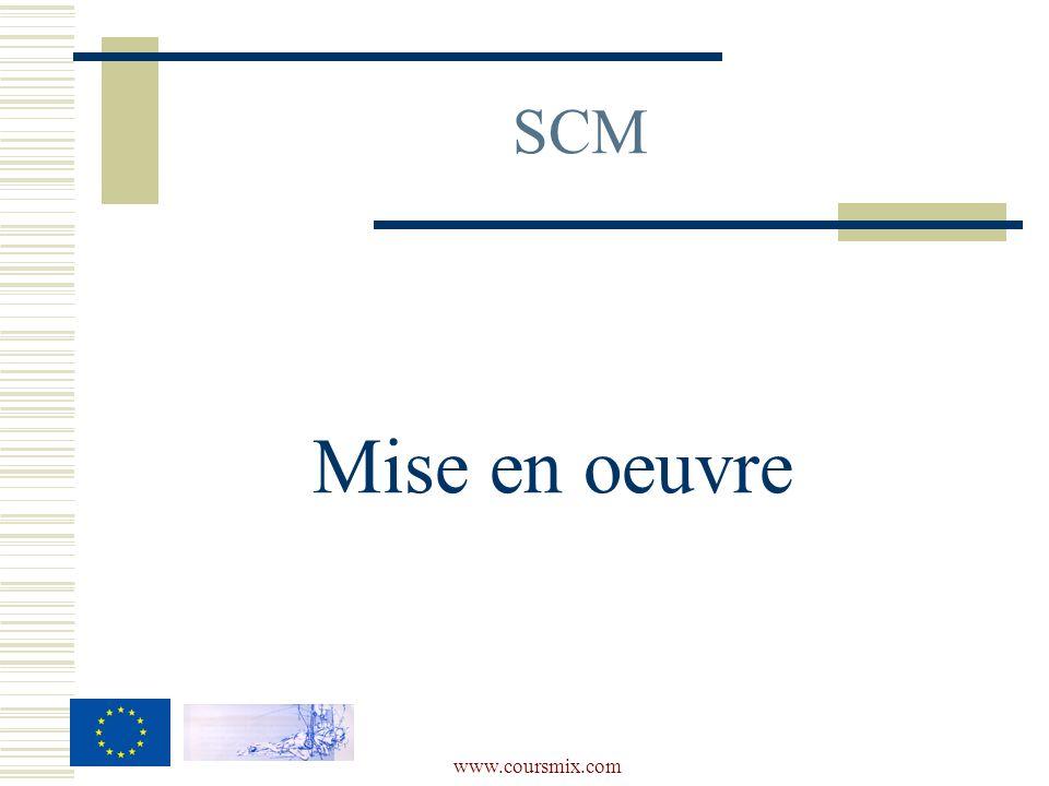 www.coursmix.com SCM Mise en oeuvre