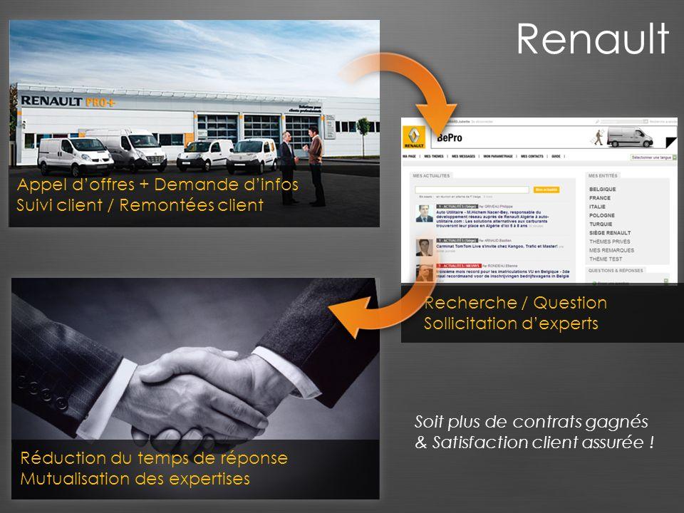 Réduction du temps de réponse Mutualisation des expertises Renault Soit plus de contrats gagnés & Satisfaction client assurée ! Appel doffres + Demand