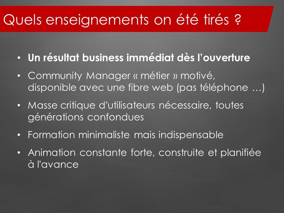 Un résultat business immédiat dès louverture Community Manager « métier » motivé, disponible avec une fibre web (pas téléphone …) Masse critique dutil