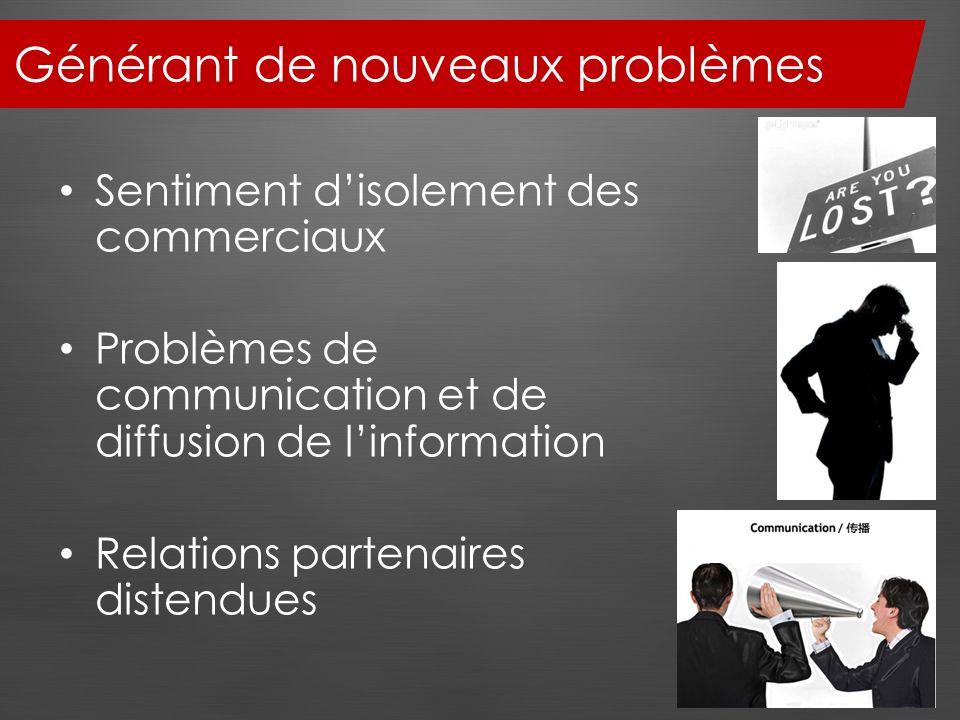Générant de nouveaux problèmes Sentiment disolement des commerciaux Problèmes de communication et de diffusion de linformation Relations partenaires d