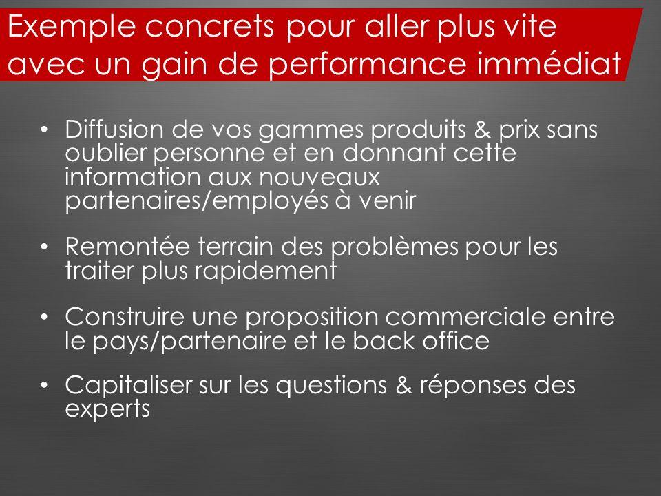 Renault Pro+ Xavier Bombart Responsable du déploiement Renault Pro + (Renault SAS) www.renault.fr « Nous avons choisi de travailler avec Jamespot parce que sa solution répond à notre besoin.