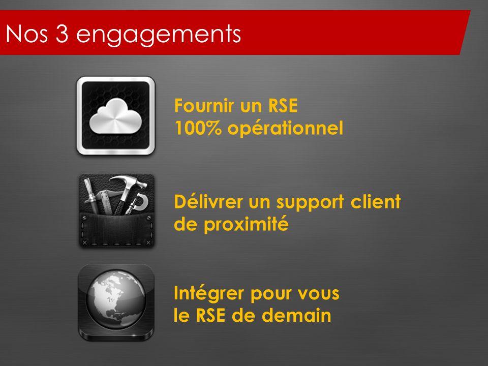 Nos 3 engagements Fournir un RSE 100% opérationnel Délivrer un support client de proximité Intégrer pour vous le RSE de demain