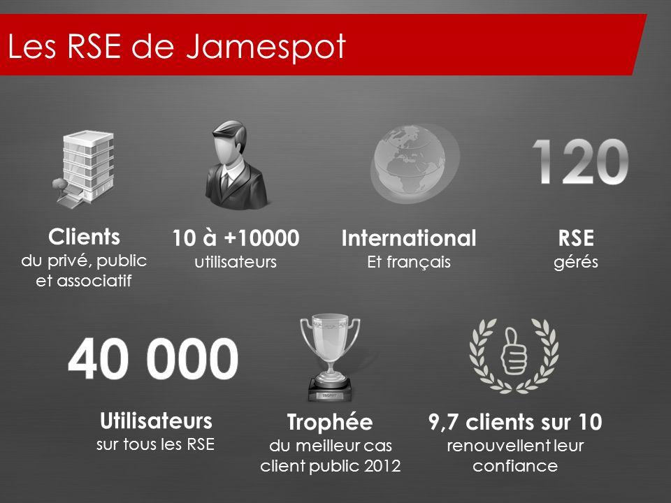 Les RSE de Jamespot 10 à +10000 utilisateurs International Et français RSE gérés Clients du privé, public et associatif Utilisateurs sur tous les RSE