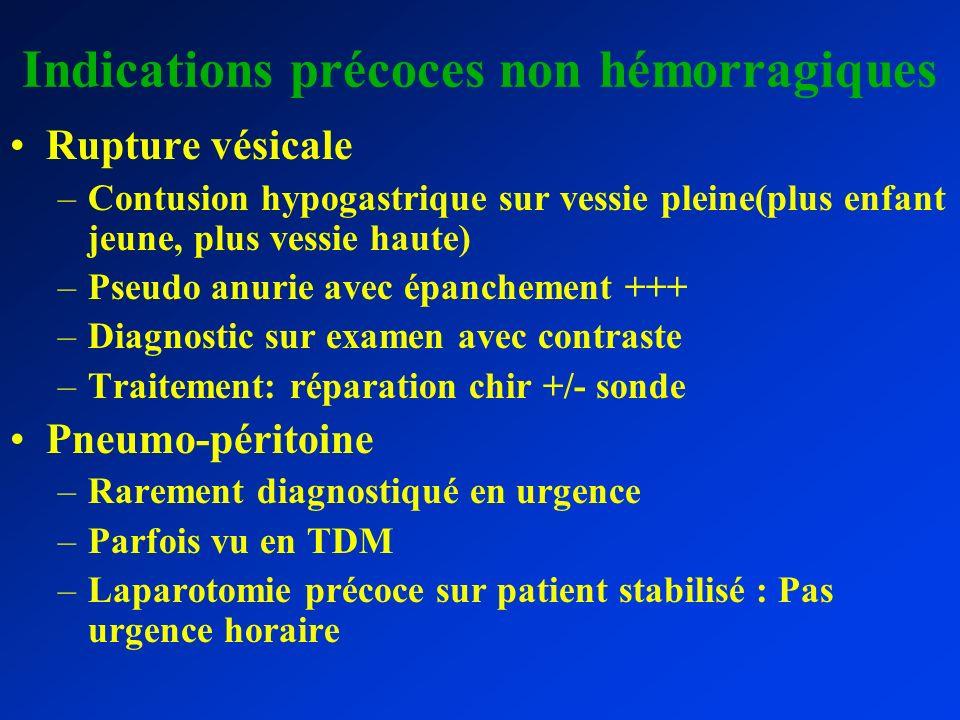 Indications précoces non hémorragiques Rupture vésicale –Contusion hypogastrique sur vessie pleine(plus enfant jeune, plus vessie haute) –Pseudo anuri