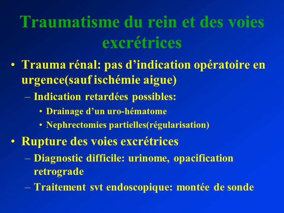 Traumatisme du rein et des voies excrétrices Trauma rénal: pas dindication opératoire en urgence(sauf ischémie aigue) –Indication retardées possibles: