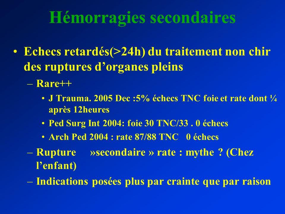 Hémorragies secondaires Echecs retardés(>24h) du traitement non chir des ruptures dorganes pleins –Rare++ J Trauma. 2005 Dec :5% échecs TNC foie et ra