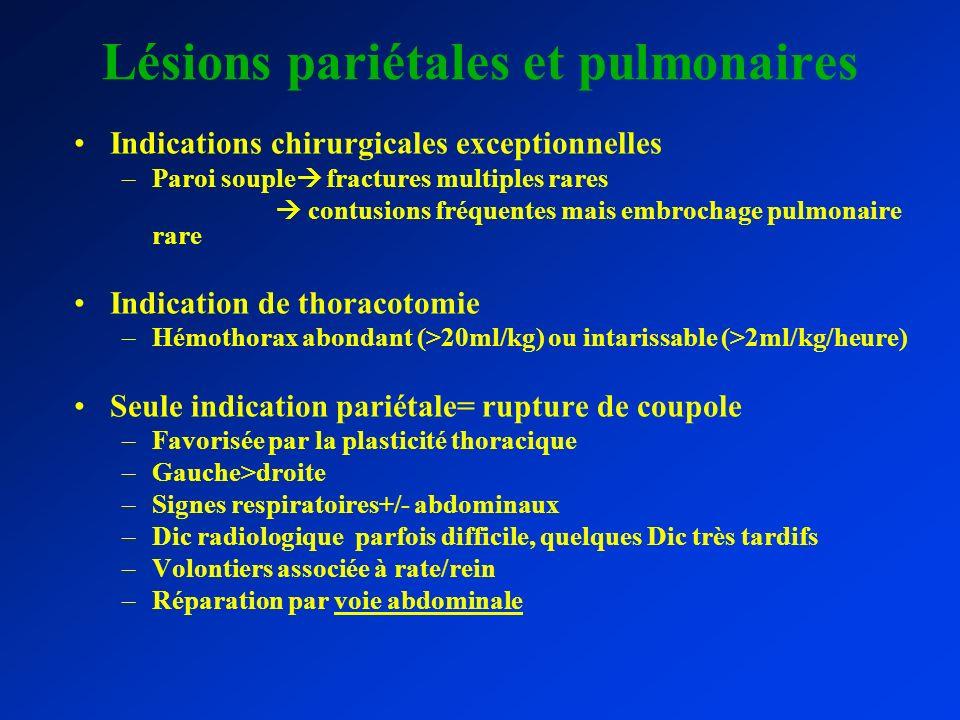 Lésions pariétales et pulmonaires Indications chirurgicales exceptionnelles –Paroi souple fractures multiples rares contusions fréquentes mais embroch