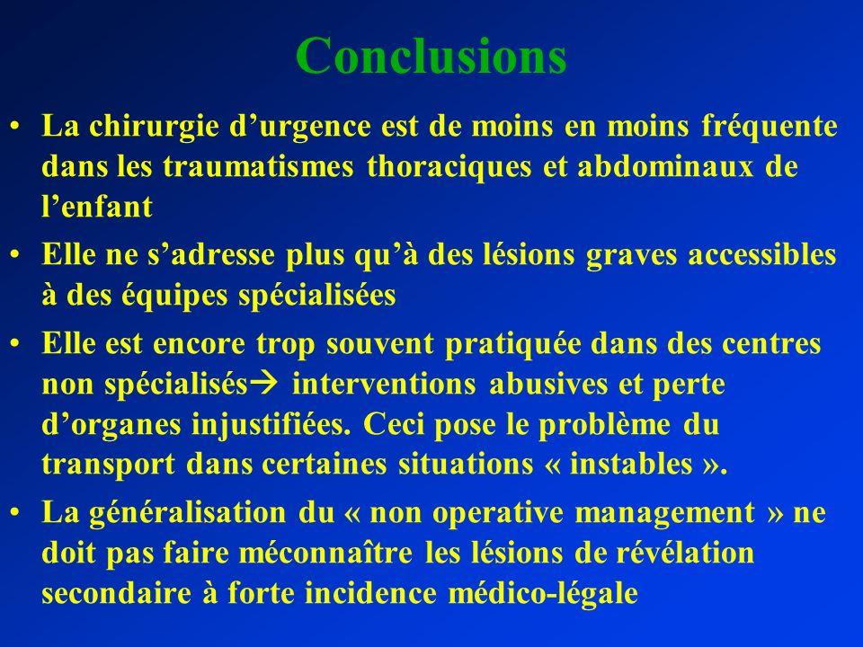 Conclusions La chirurgie durgence est de moins en moins fréquente dans les traumatismes thoraciques et abdominaux de lenfant Elle ne sadresse plus quà