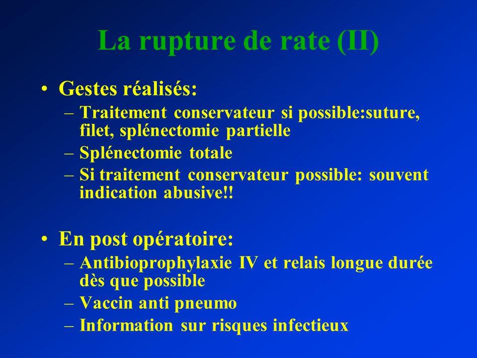 La rupture de rate (II) Gestes réalisés: –Traitement conservateur si possible:suture, filet, splénectomie partielle –Splénectomie totale –Si traitemen