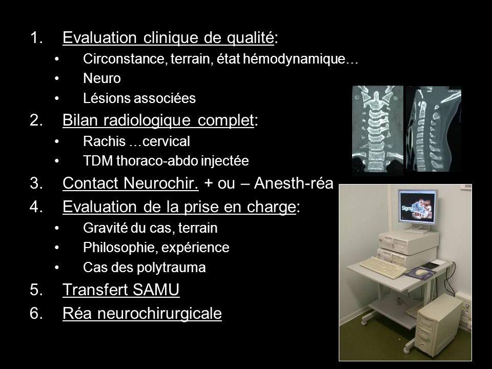 1.Evaluation clinique de qualité: Circonstance, terrain, état hémodynamique… Neuro Lésions associées 2.Bilan radiologique complet: Rachis …cervical TD