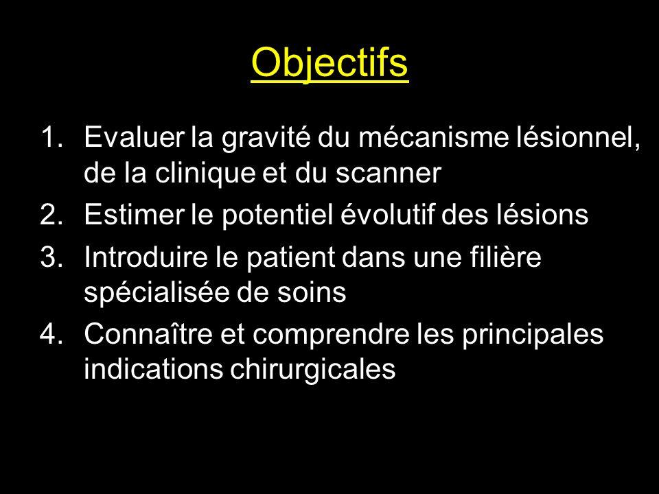 Objectifs 1.Evaluer la gravité du mécanisme lésionnel, de la clinique et du scanner 2.Estimer le potentiel évolutif des lésions 3.Introduire le patien