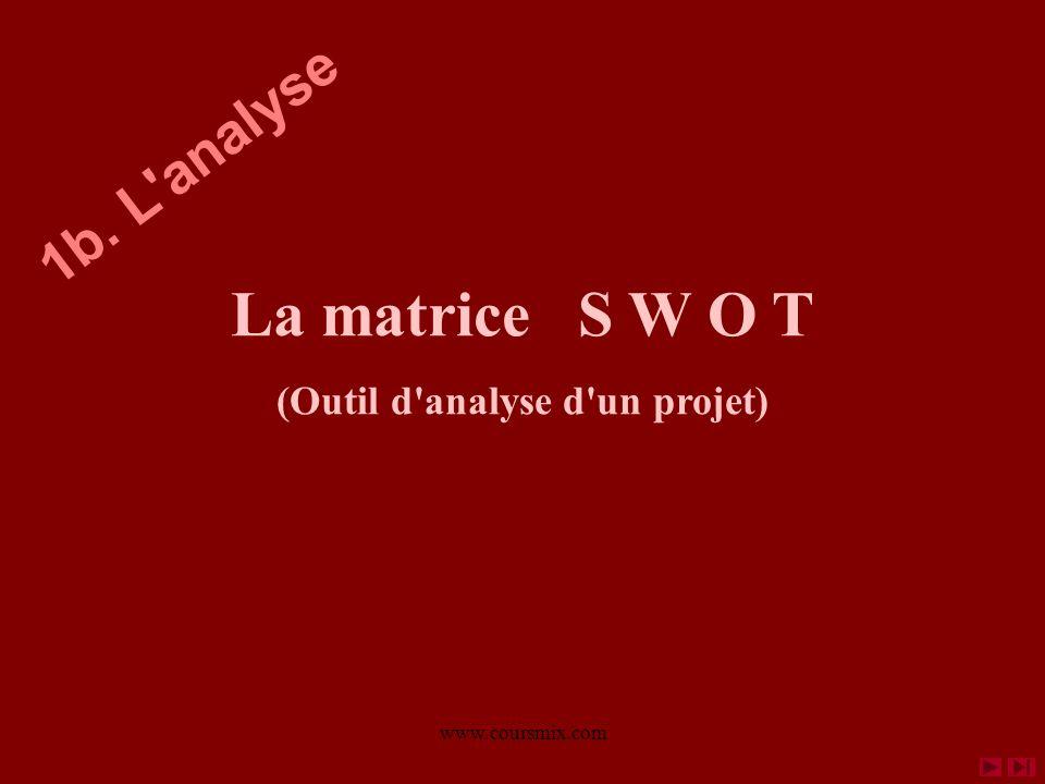 www.coursmix.com La matrice S W O T (Outil d'analyse d'un projet) 1b. L'analyse