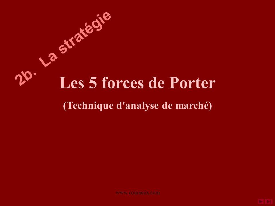www.coursmix.com Les 5 forces de Porter (Technique d'analyse de marché) 2b. La stratégie
