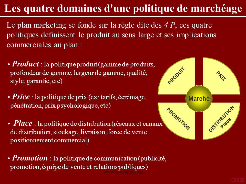 www.coursmix.com Product : la politique produit (gamme de produits, profondeur de gamme, largeur de gamme, qualité, style, garantie, etc) Les quatre d