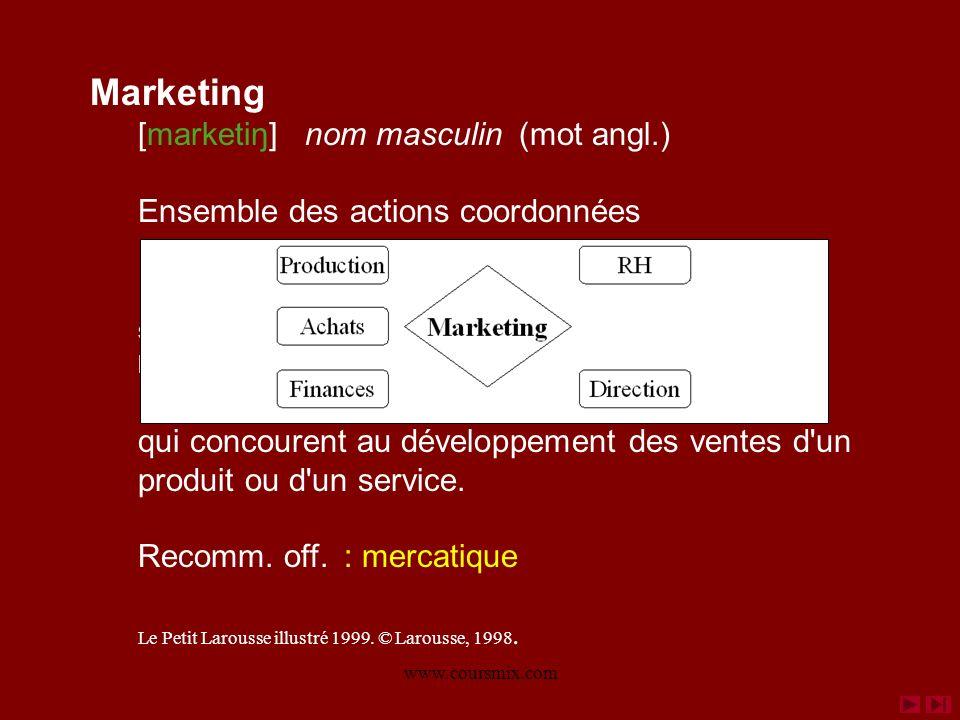 www.coursmix.com Marketing [marketiŋ] nom masculin (mot angl.) Ensemble des actions coordonnées (étude de marché, publicité, promotion sur le lieu de