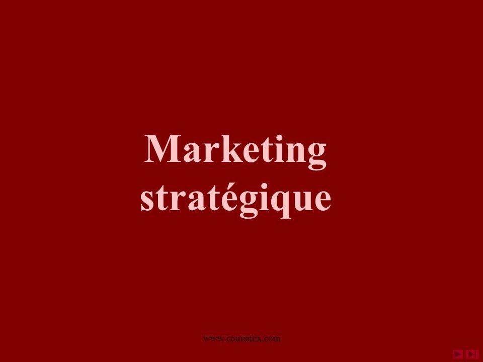www.coursmix.com mesurables atteignables dans un temps donné adaptés aux consommateurs (besoins, comportements, motivations) ajustés au marché (segmentation, positionnement, ciblage) Fixer des objectifs Exemple : augmenter les ventes du produit X, en 2006 et en Suisse, de 10% Les objectifs doivent être :