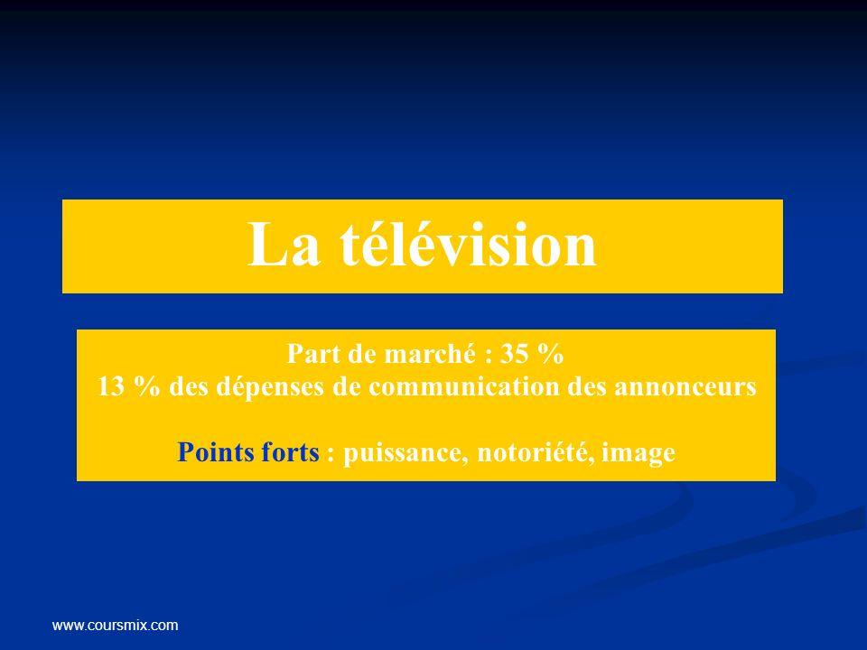 www.coursmix.com Palmarès télévision 2005 1.Citroën C4 « le danseur » 2.
