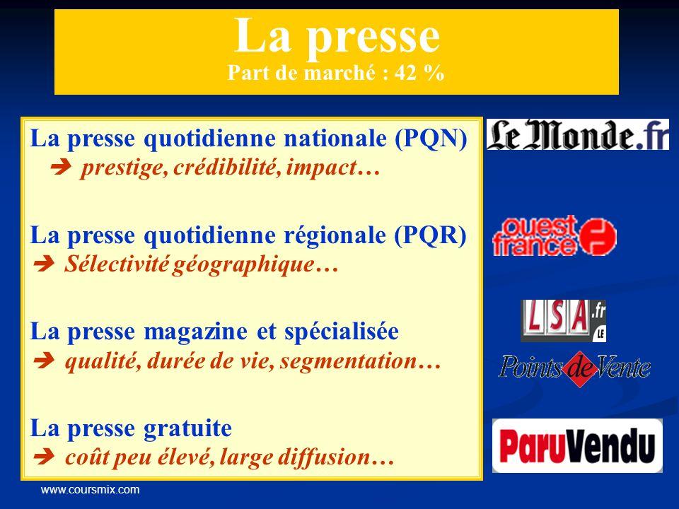 www.coursmix.com La radio Part de marché : 8,5 % Points forts : capacité à informer et faire agir, la répétition du message… Les radios publiques (France Inter, France Info, France Culture…) ne diffusent pas de messages commerciaux.