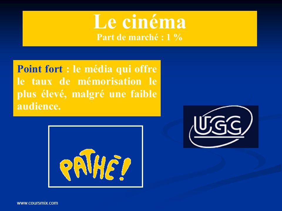 www.coursmix.com Le cinéma Part de marché : 1 % Point fort : le média qui offre le taux de mémorisation le plus élevé, malgré une faible audience.