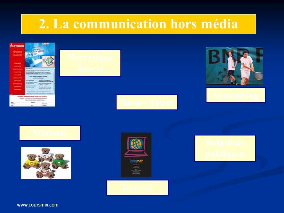 www.coursmix.com 2.1 La mercatique directe La mercatique directe est lensemble des techniques permettant un contact direct et personnalisé (one to one) avec le client (prospect) dans le but de lamener à une réponse favorable : Le téléphone (phoning), souvent sur une plate-forme téléphonique (appels entrants ou sortants) Le publipostage (mailing) Le bus mailing (envoi groupé) LISA (imprimé sans adresse) Lasile colis Internet (e-mailing…) Le couponning…