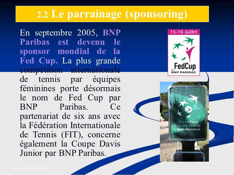 www.coursmix.com En septembre 2005, BNP Paribas est devenu le sponsor mondial de la Fed Cup. La plus grande compétition internationale de tennis par é