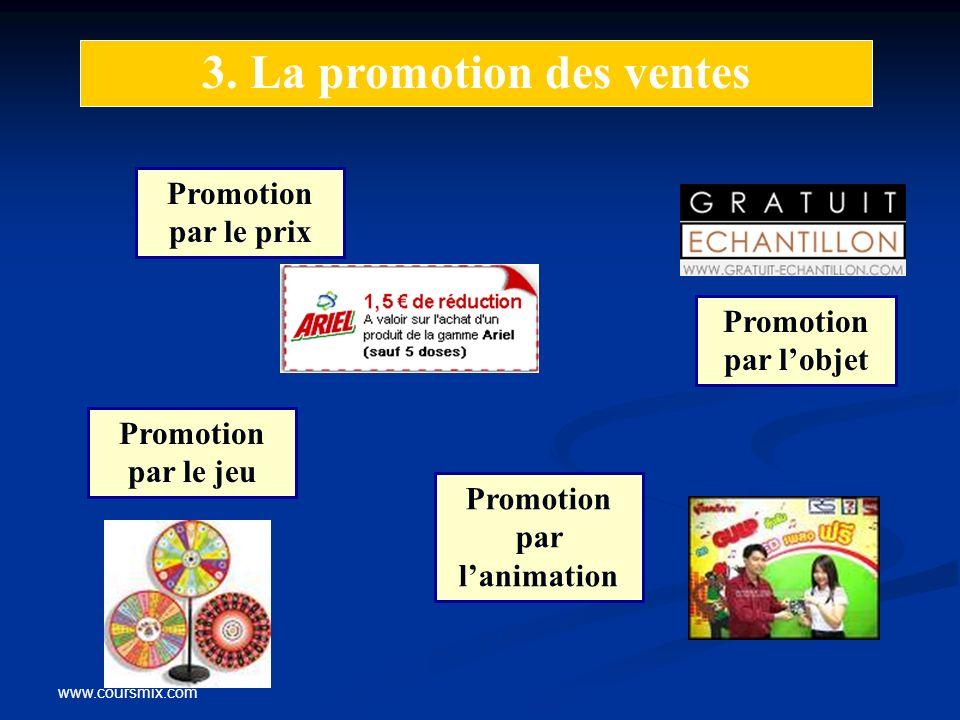 www.coursmix.com 3. La promotion des ventes Promotion par le prix Promotion par lobjet Promotion par le jeu Promotion par lanimation