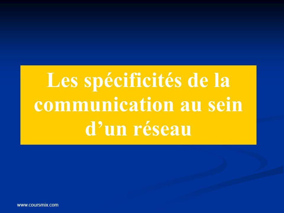 www.coursmix.com Au sein dun réseau… …la communication seffectue au niveau national et local.