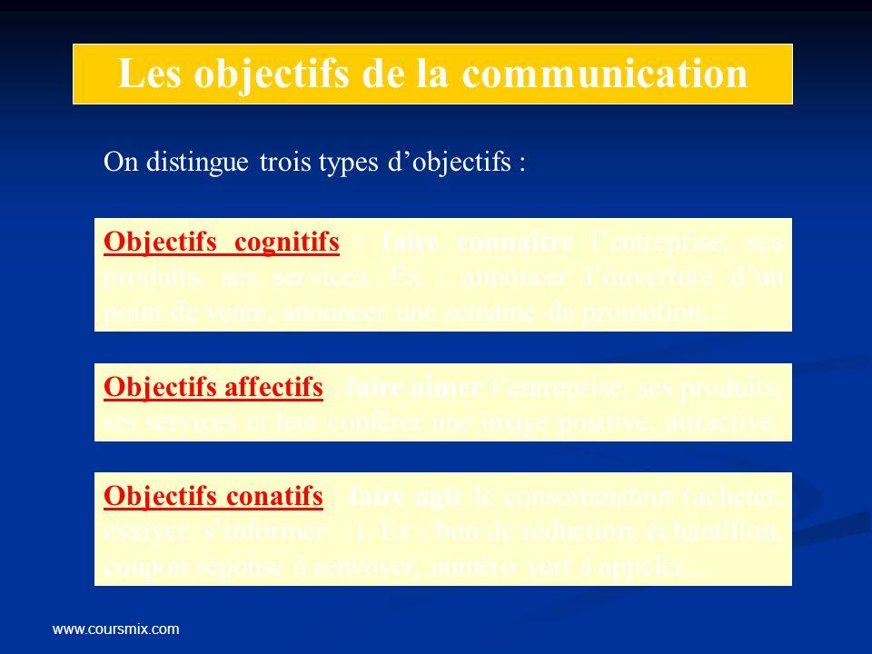www.coursmix.com Les objectifs de la communication On distingue trois types dobjectifs : Objectifs cognitifs : faire connaître lentreprise, ses produi