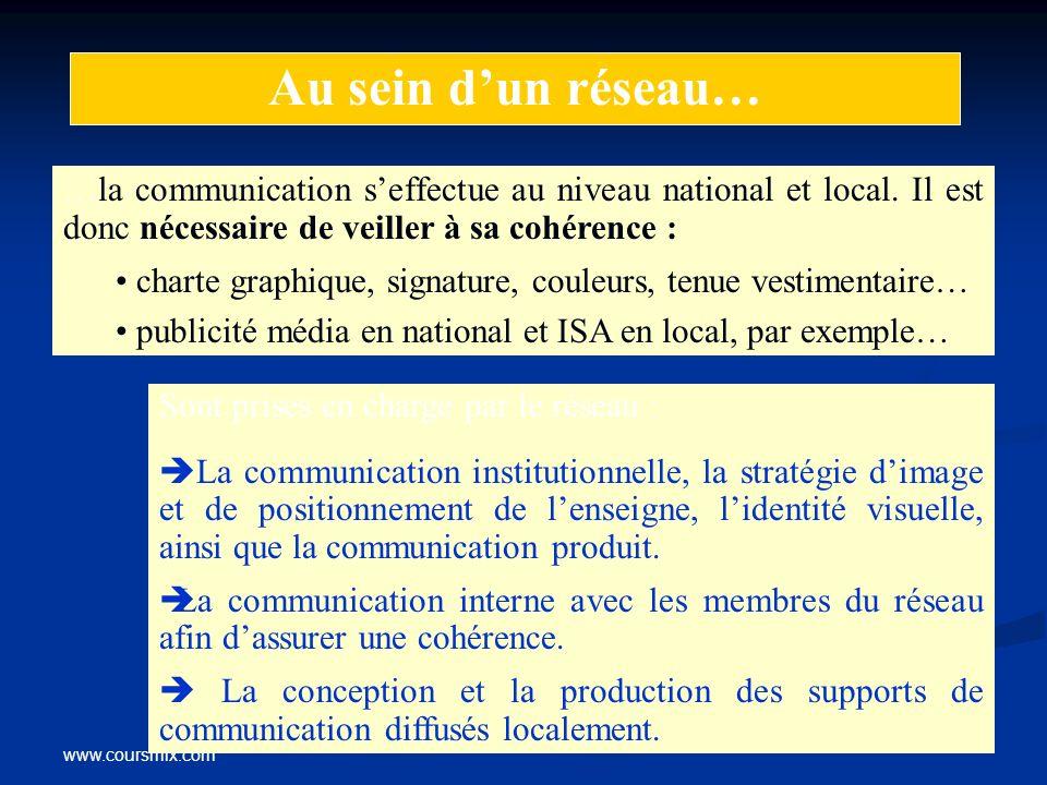 www.coursmix.com Au sein dun réseau… …la communication seffectue au niveau national et local. Il est donc nécessaire de veiller à sa cohérence : chart