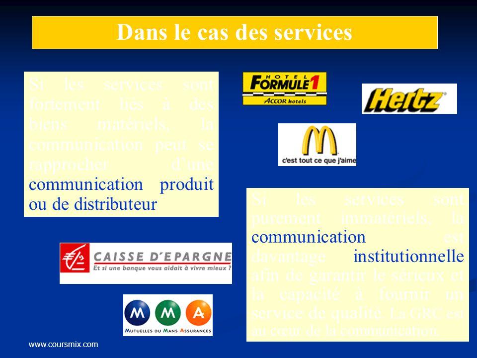 www.coursmix.com Dans le cas des services Si les services sont fortement liés à des biens matériels, la communication peut se rapprocher dune communic