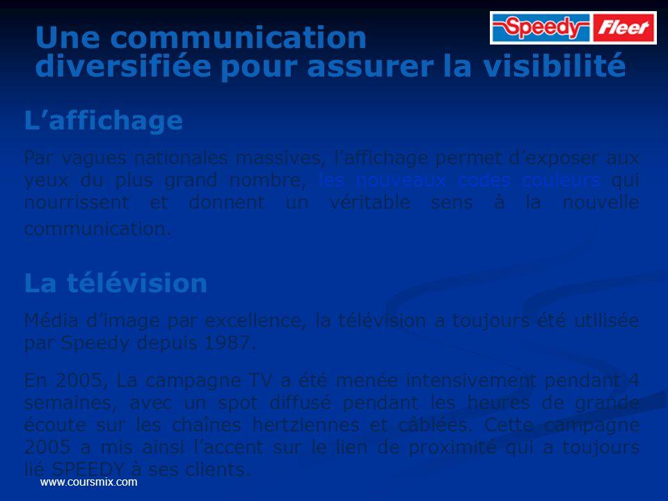 www.coursmix.com Une communication diversifiée pour assurer la visibilité Laffichage Par vagues nationales massives, laffichage permet dexposer aux ye