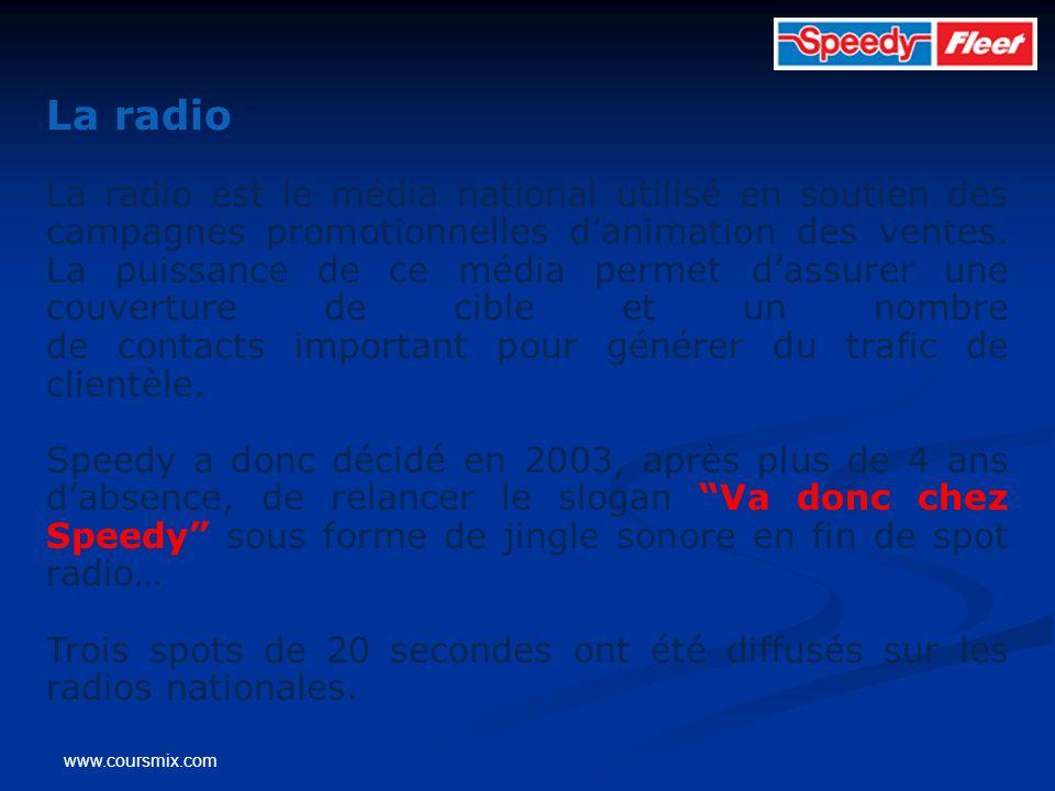 www.coursmix.com La radio La radio est le média national utilisé en soutien des campagnes promotionnelles danimation des ventes. La puissance de ce mé