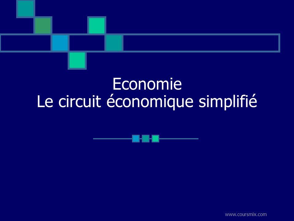 www.coursmix.com Economie Le circuit économique simplifié