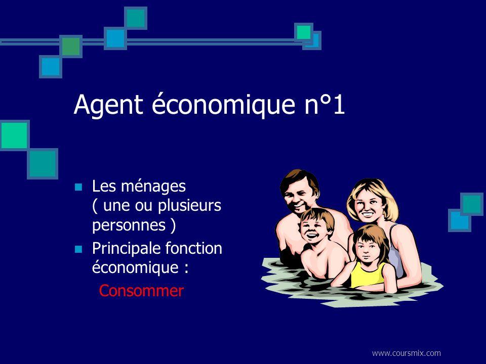 www.coursmix.com Agent économique n°1 Les ménages ( une ou plusieurs personnes ) Principale fonction économique : Consommer